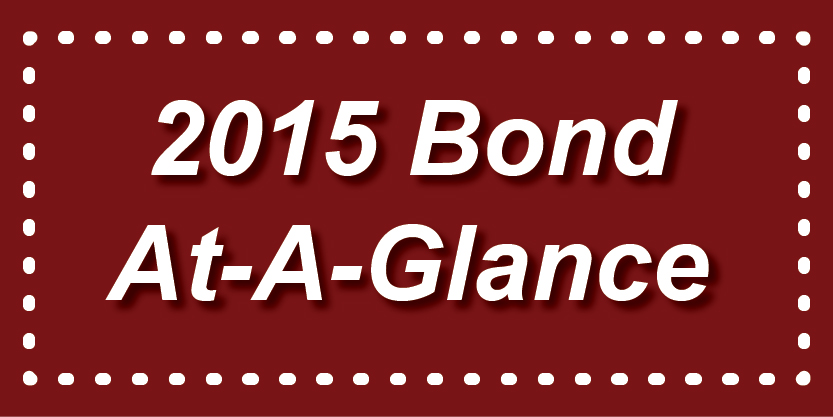 Bond at a glance button