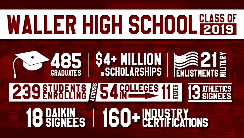Waller High School Graduate graphic